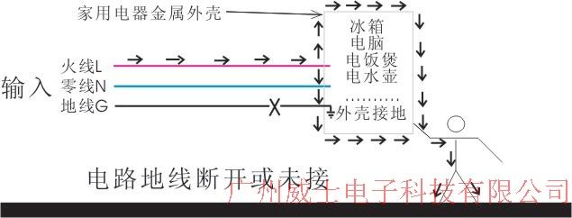 威士ups技术剖析之《零火线线线序检测电路》